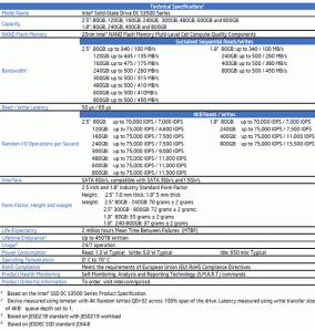 Intel SSD Specs