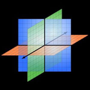 XYZ Graphical Representation