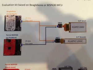 Beaglebone black preview from ISE