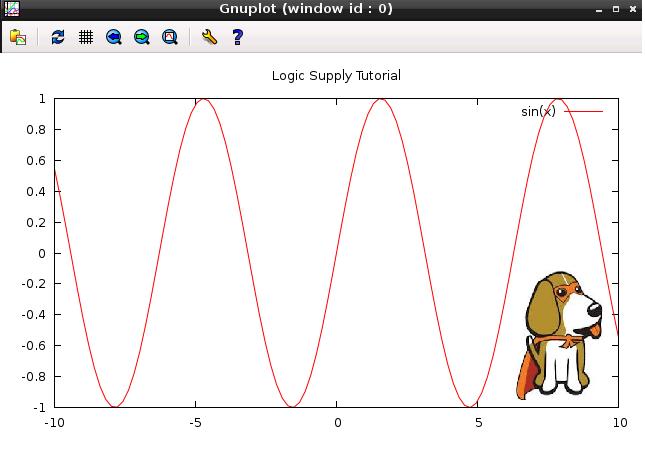 How-To: Data Plotting With The BeagleBone Black