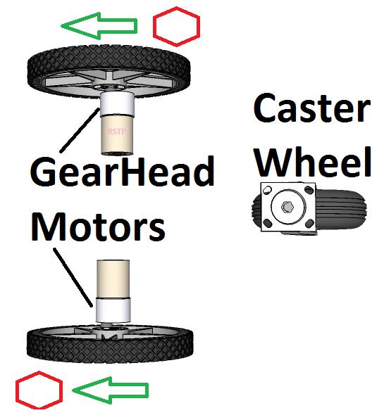 Dual Motor Robot Example