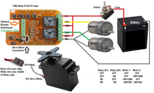 BeagleBone Black Dual Motor Diagram