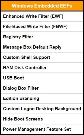 Windows Embedded Standard 7 Sp1 Torrent