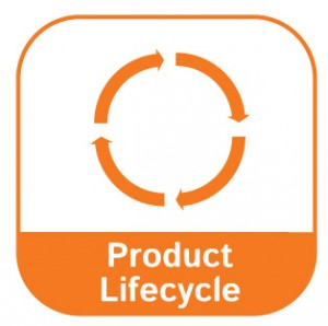 Industrial Computing Product Lifecycle