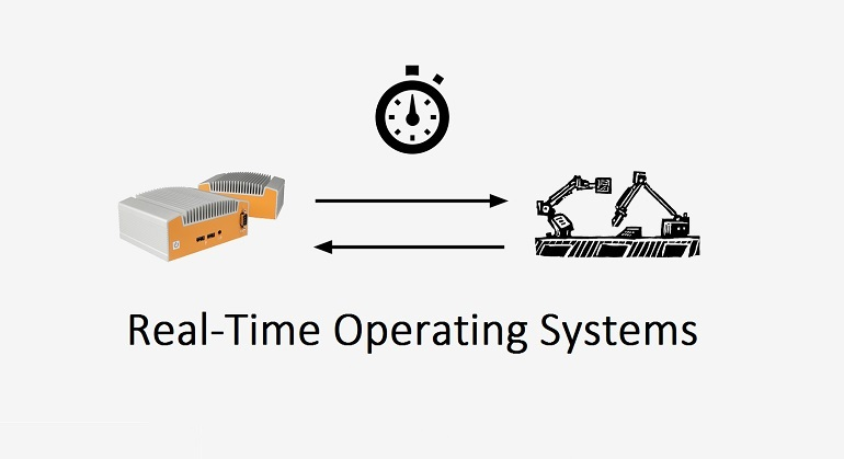 Exploring Real-Time Operating Systems