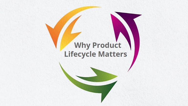 Why Product Lifecycle Matters: Lifecycle vs Life Span