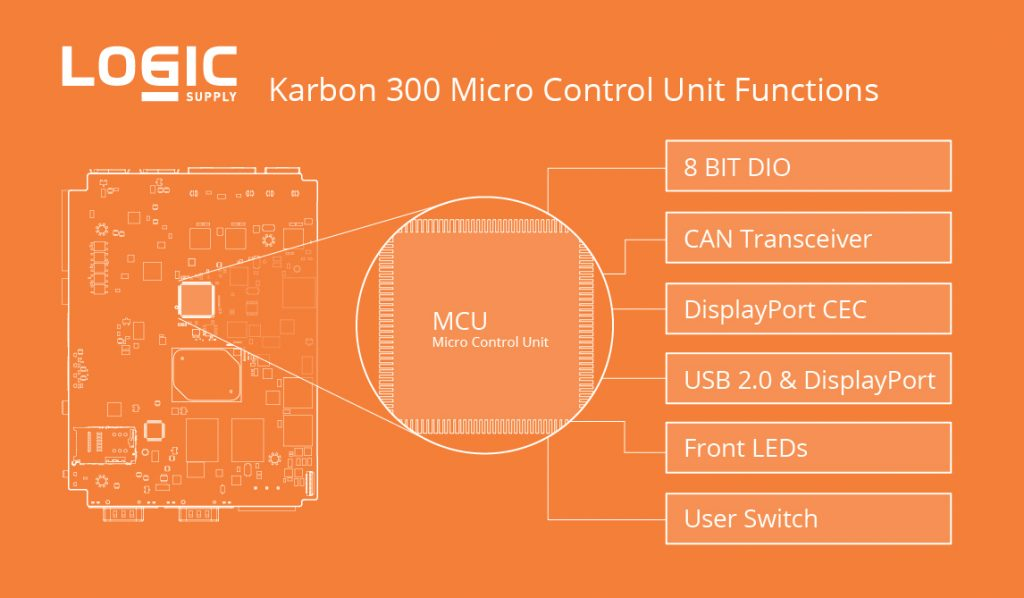 k300-mcu-function-blog