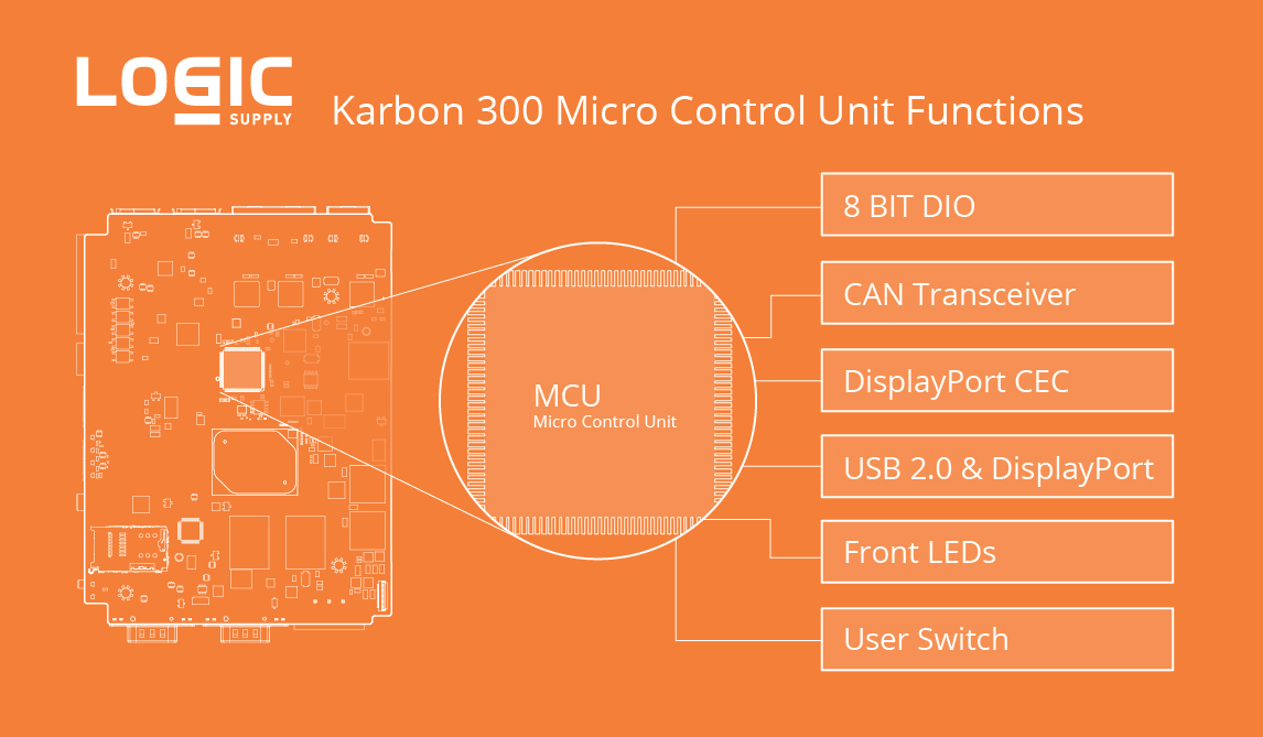 Challenge What's Possible: Exploring the Karbon 300 Micro Control Unit