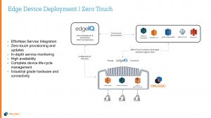 Edge Device deployment for IoT Orchestration
