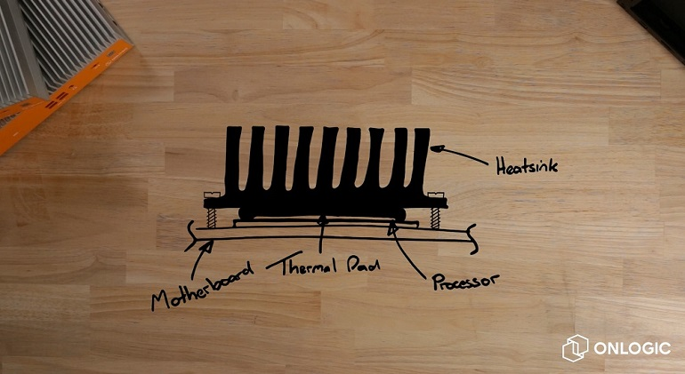How Does Fanless Cooling Work - Fanless Cooling Diagram Banner
