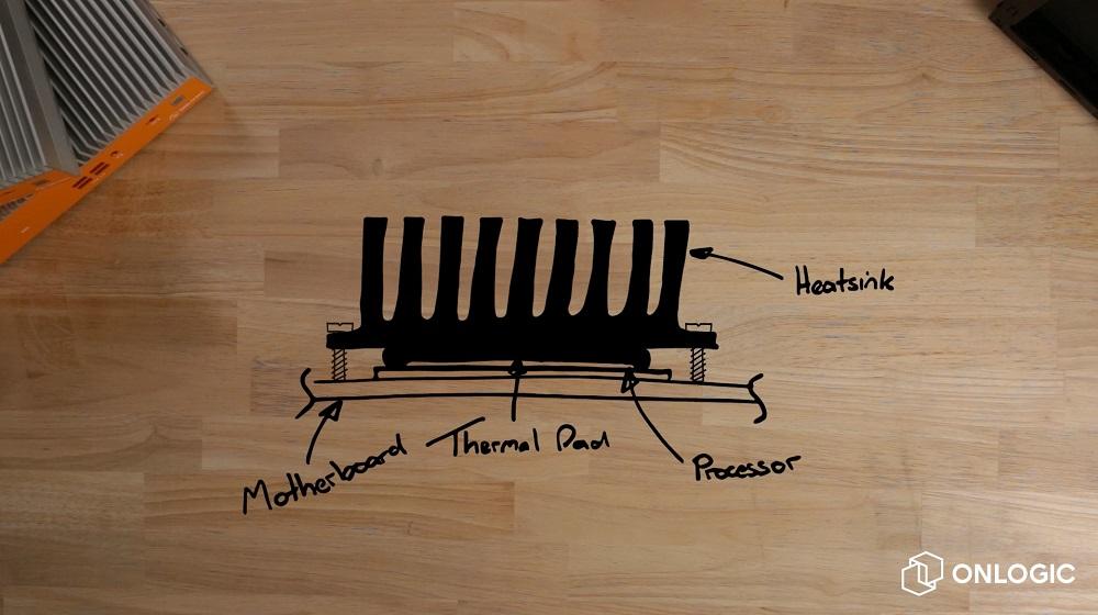 Fanless Cooling Diagram