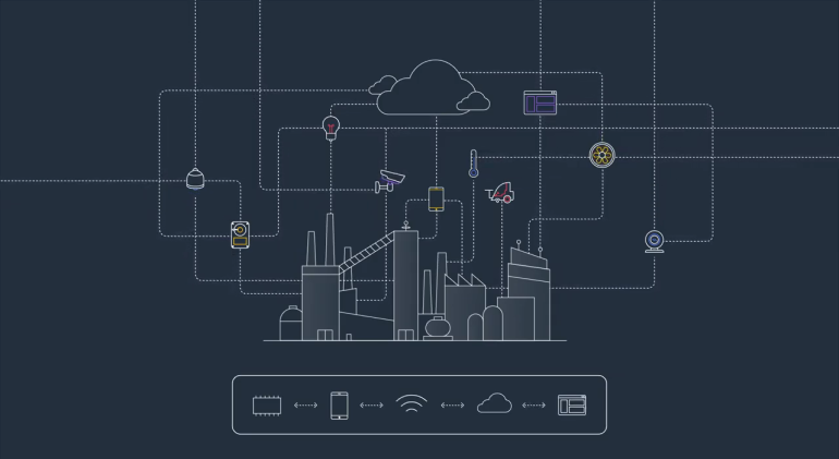 AWS IoT Visualization