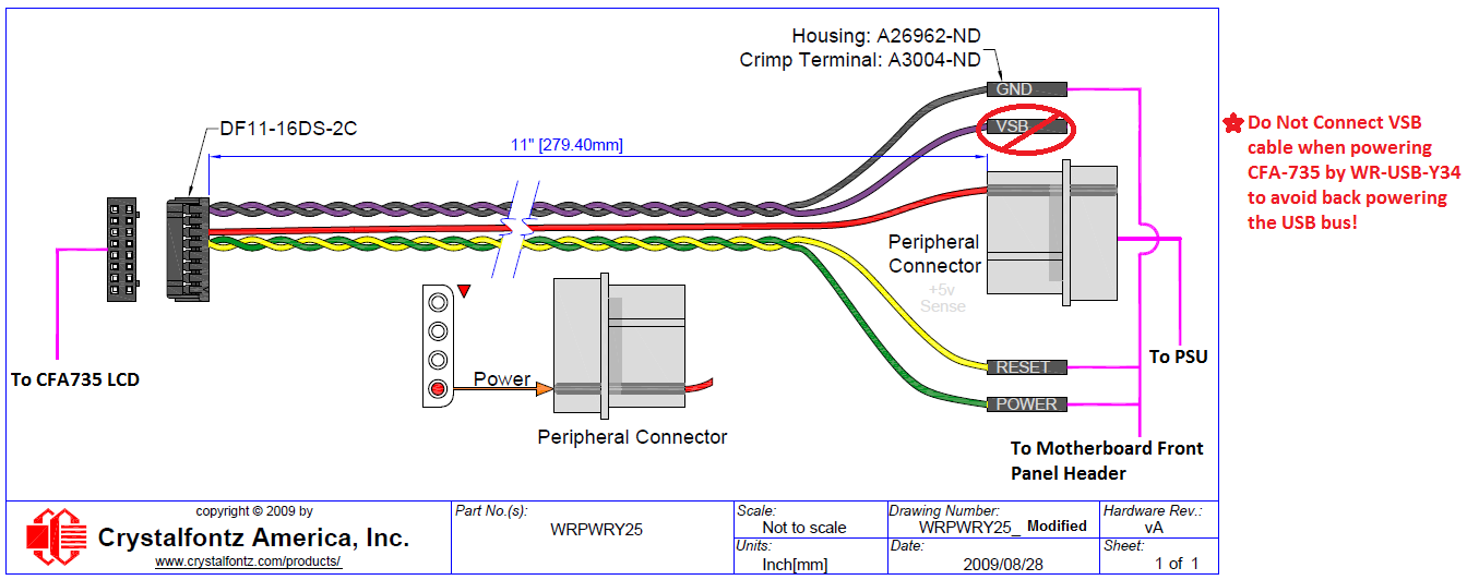 Stunning Usb To Ethernet Wiring Diagram Ideas - Electrical Circuit ...