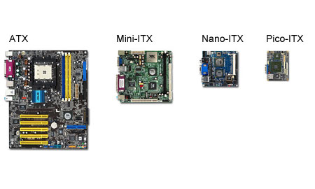 Mini-ITX Motherboard Size Comparison